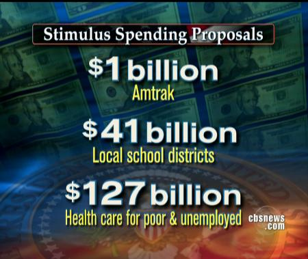 Stimulus opposed by GOP