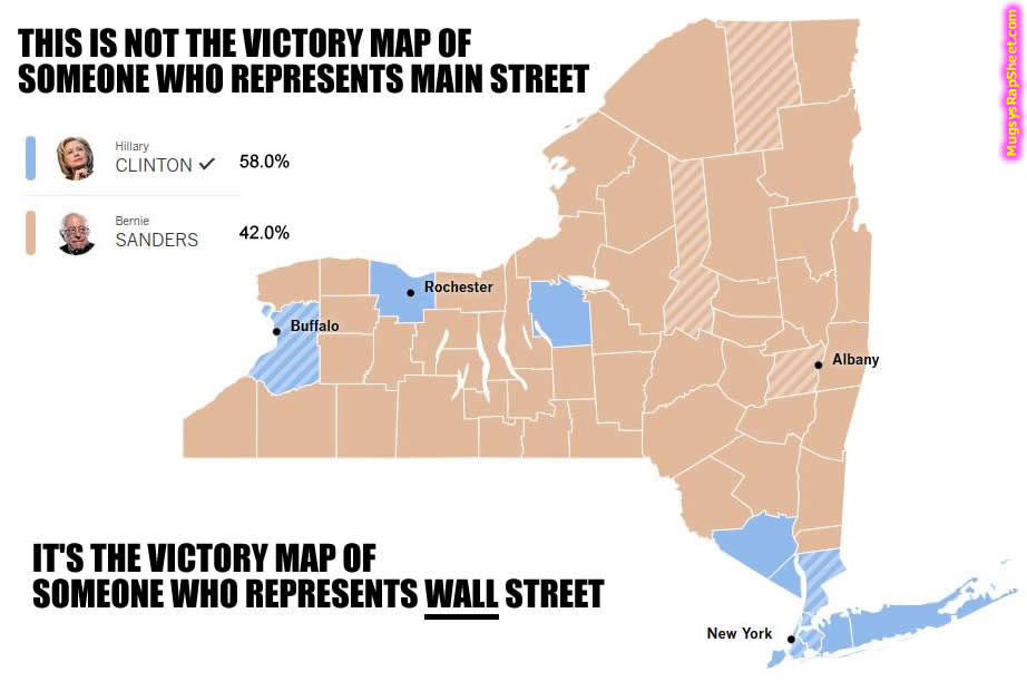 2016 NY Primary results