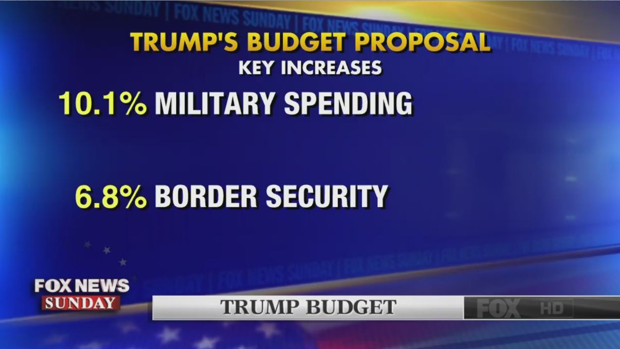 Trump 2017 budget increases