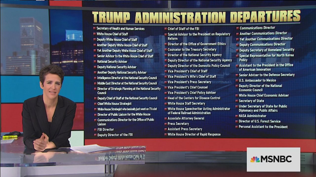Trump Admin Departures