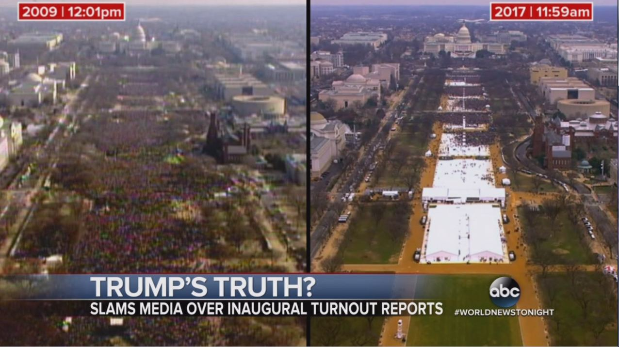 Timestamped inauguration comparisons
