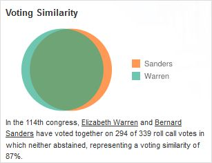 Warren vs Sanders
